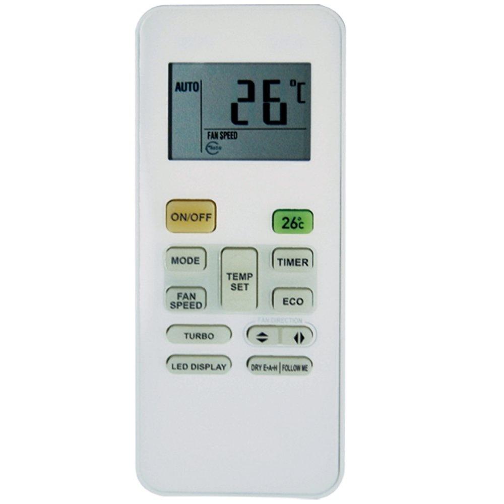 SYSCONTROL RM 52 - Vervallen - Frico